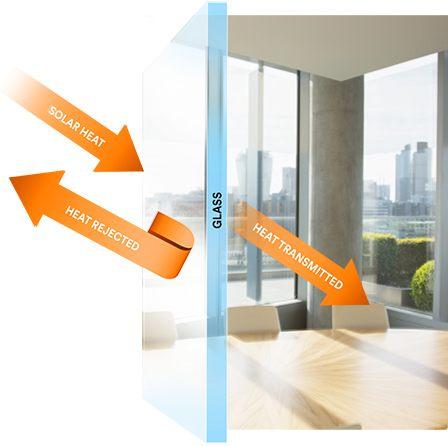 العزل الحراري لزجاج المباني والحماية والديكور